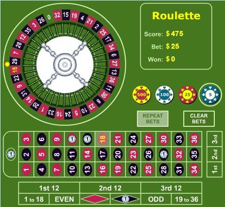 Roulette Kostenlos Spielen